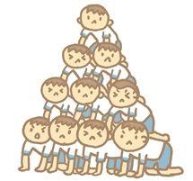 MLMピラミッド