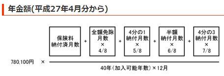 年金額の計算式