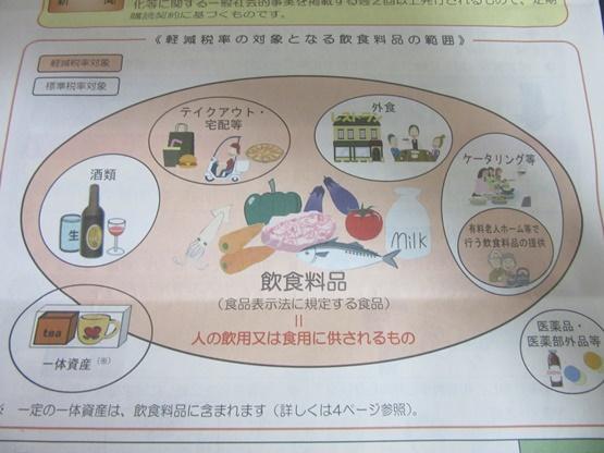 軽減税率:飲食料品