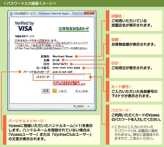 ネットショッピング認証サービス|クレジットカードの三井住友VISAカード