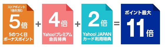 5のつく日キャンペーン - Yahoo!ショッピング
