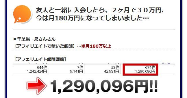 副業で100万円稼ぐ