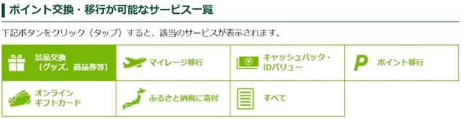 三井住友VISAカードのポイント交換先