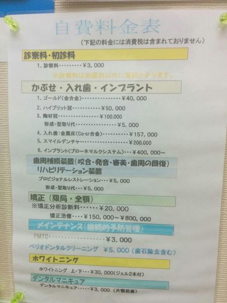 金歯の価格