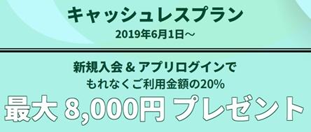 三井住友VISAカードのキャンペーン情報