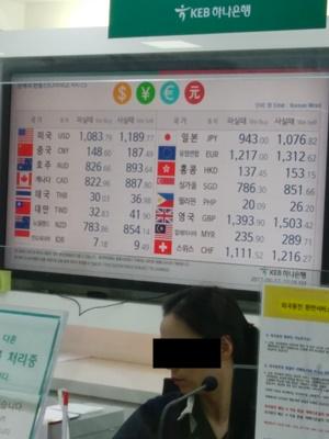 韓国の両替レート