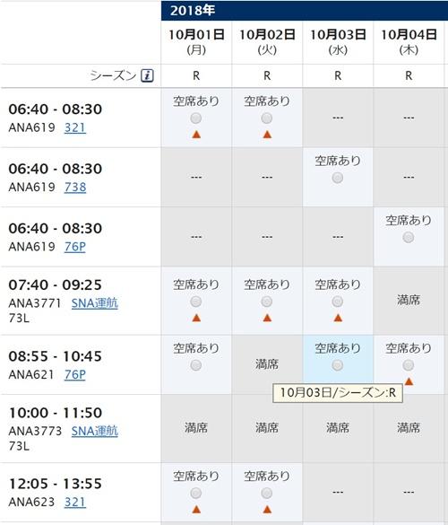 ANA SKY WEB羽田⇒鹿児島国内線特典航空券空席