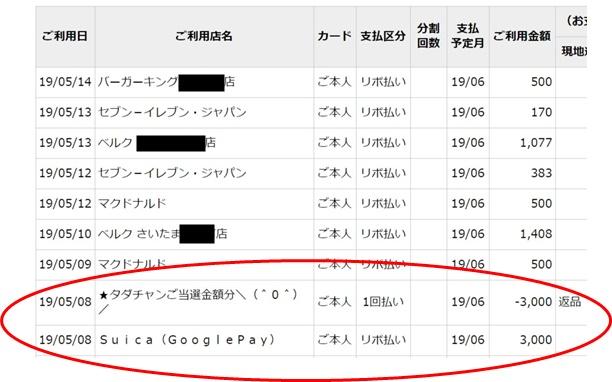 三井住友VISAカード5月の利用明細