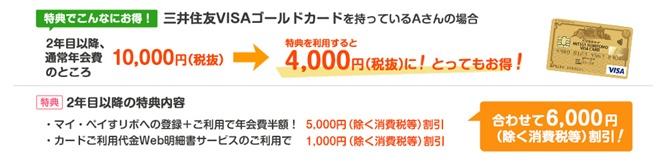 三井住友VISAカードの年会費