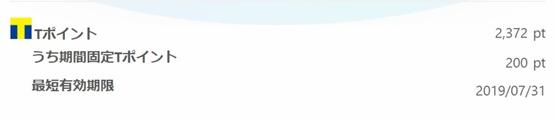 SBIネオモバイル証券で利用できるTポイント数