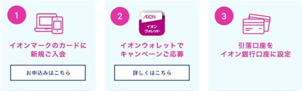 イオンカード×欅坂46 カードで20%還元される条件