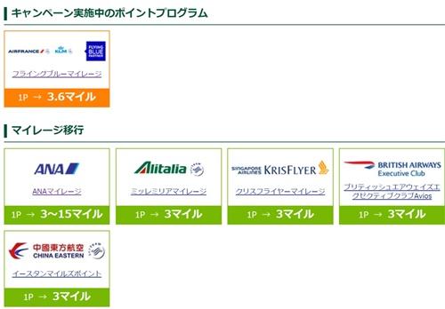 三井住友VISAポイントはANAマイレージに交換するのがお得?