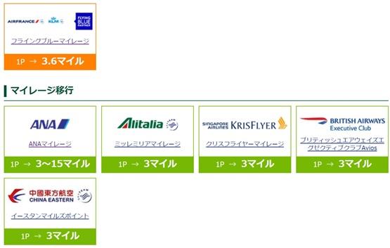 ANAマイレージポイントの交換|クレジットカードの三井住友VISAカード