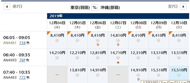 最安運賃空席照会結果 - 国内線羽田⇔沖縄