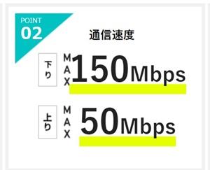 クラウドWi-Fi東京の通信速度