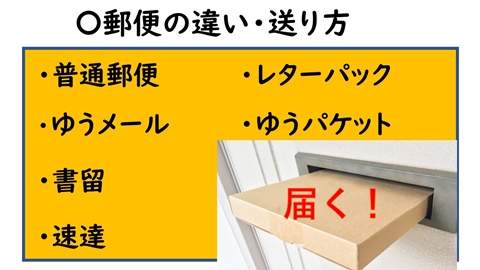 普通郵便(定形・定形外)・書留・速達・レターパック・ゆうパケットの発送方法