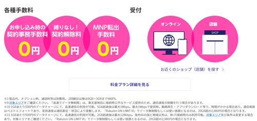 楽天モバイル0円宣言
