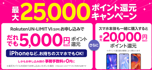 Rakuten UN-LIMIT VIお申し込みキャンペーン
